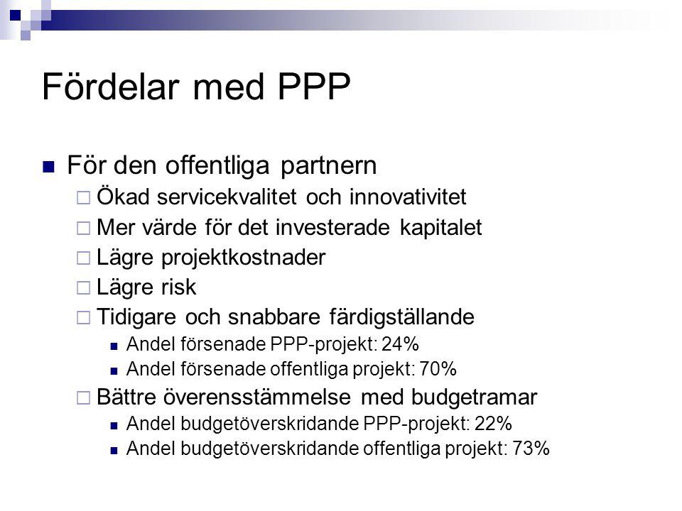 Fördelar med PPP För den offentliga partnern  Ökad servicekvalitet och innovativitet  Mer värde för det investerade kapitalet  Lägre projektkostnad