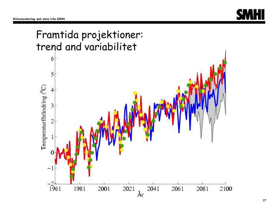 Klimatunderlag och data från SMHI 17 Framtida projektioner: trend and variabilitet