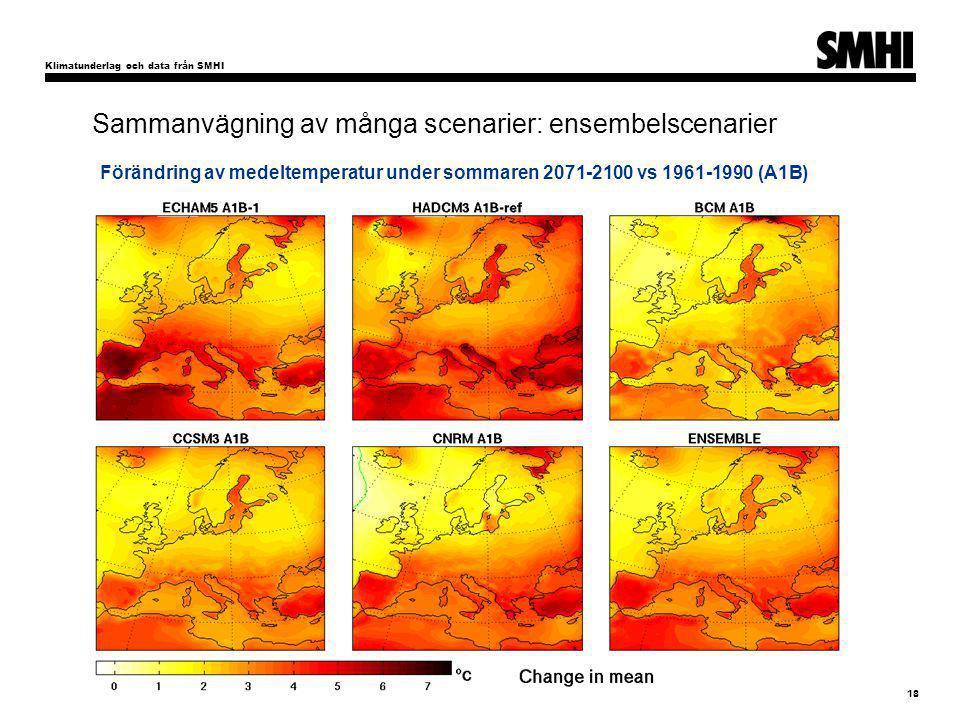 Klimatunderlag och data från SMHI 18 Sammanvägning av många scenarier: ensembelscenarier Förändring av medeltemperatur under sommaren 2071-2100 vs 1961-1990 (A1B)