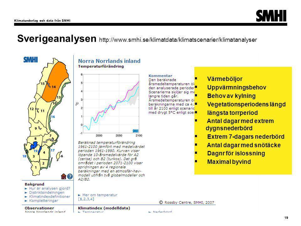 Klimatunderlag och data från SMHI 19 Sverigeanalysen http://www.smhi.se/klimatdata/klimatscenarier/klimatanalyser  Värmeböljor  Uppvärmningsbehov 