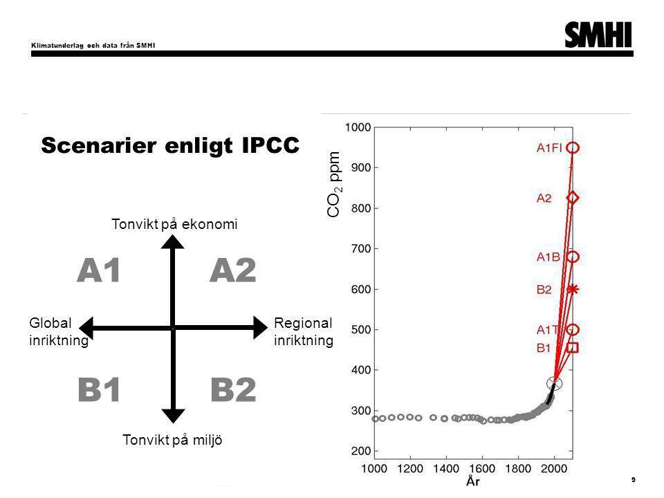 Klimatunderlag och data från SMHI 9 Umeå Hållbarhetsvecka Carin Nilsson Klimatförändringar i norr Umeå Hållbarhetsvecka Carin Nilsson A1 A2 B1 B2 Tonvikt på ekonomi Regional inriktning Tonvikt på miljö Global inriktning CO 2 ppm Scenarier enligt IPCC