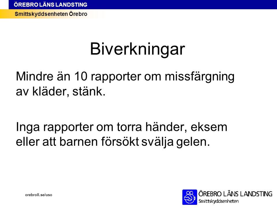Smittskyddsenheten Örebro ÖREBRO LÄNS LANDSTING Biverkningar Mindre än 10 rapporter om missfärgning av kläder, stänk. Inga rapporter om torra händer,