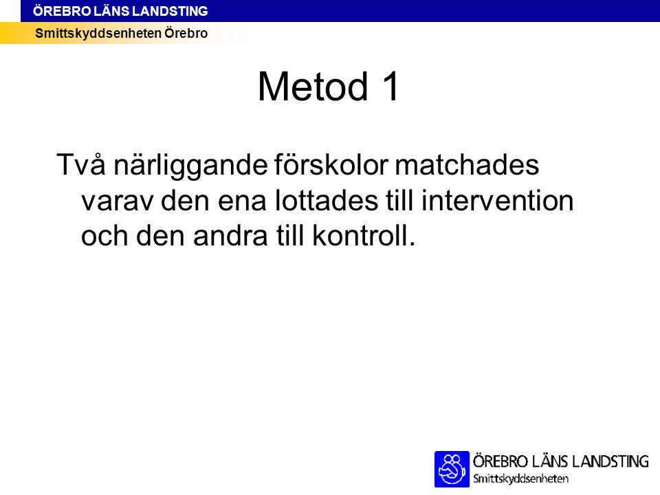 Smittskyddsenheten Örebro ÖREBRO LÄNS LANDSTING Metod 1 Två närliggande förskolor matchades varav den ena lottades till intervention och den andra til