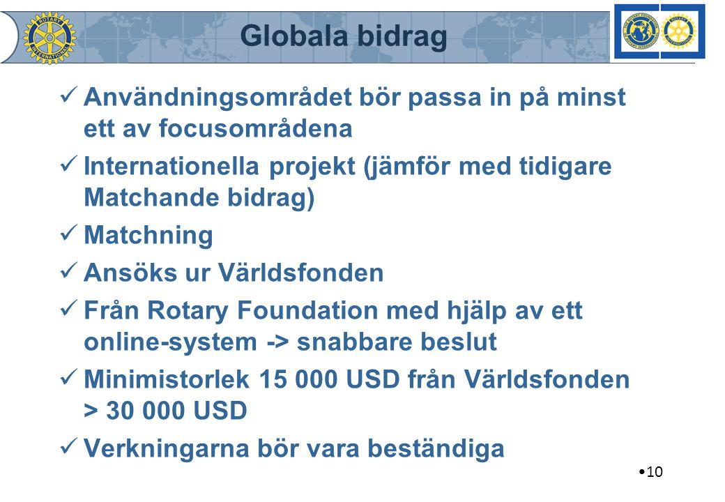 Globala bidrag Användningsområdet bör passa in på minst ett av focusområdena Internationella projekt (jämför med tidigare Matchande bidrag) Matchning