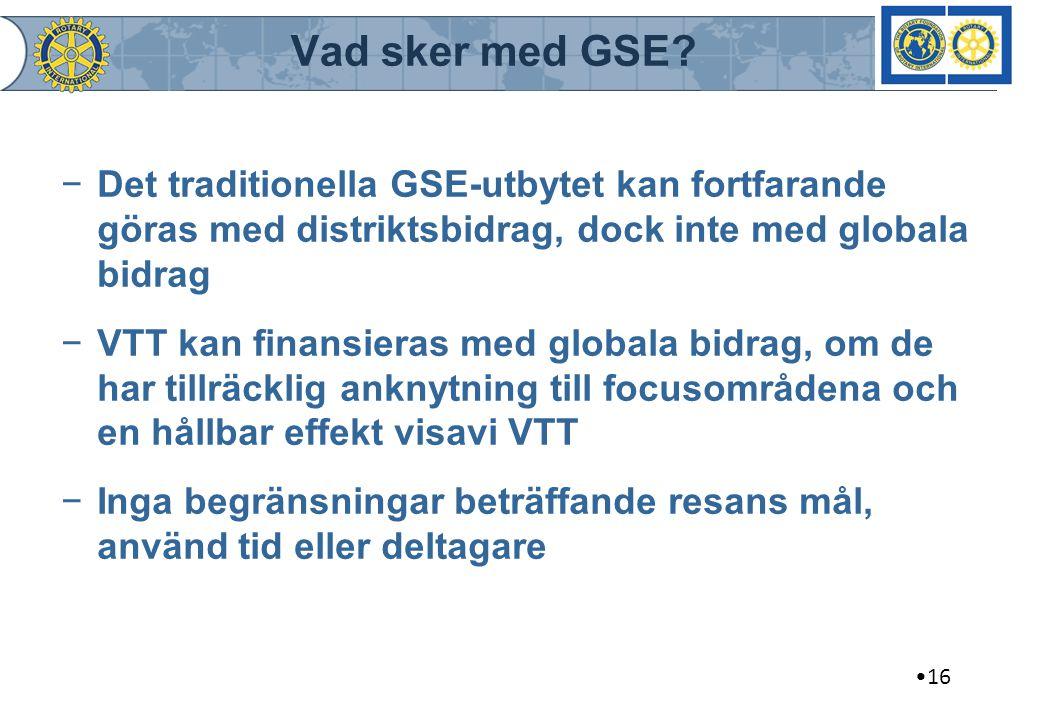 Vad sker med GSE? −Det traditionella GSE-utbytet kan fortfarande göras med distriktsbidrag, dock inte med globala bidrag −VTT kan finansieras med glob