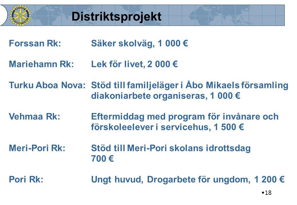 18 Distriktsprojekt Forssan Rk:Säker skolväg, 1 000 € Mariehamn Rk: Lek för livet, 2 000 € Turku Aboa Nova:Stöd till familjeläger i Åbo Mikaels försam