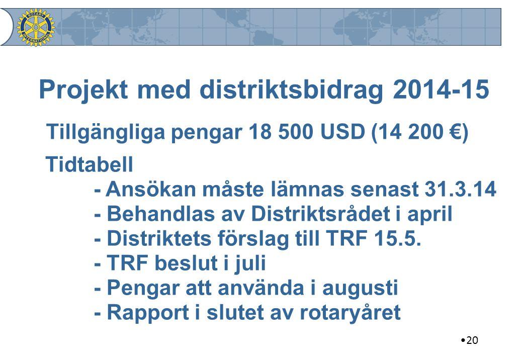 20 Projekt med distriktsbidrag 2014-15 Tillgängliga pengar 18 500 USD (14 200 €) Tidtabell - Ansökan måste lämnas senast 31.3.14 - Behandlas av Distri