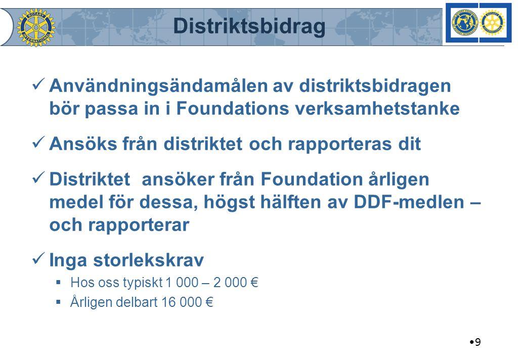 Distriktsbidrag Användningsändamålen av distriktsbidragen bör passa in i Foundations verksamhetstanke Ansöks från distriktet och rapporteras dit Distr