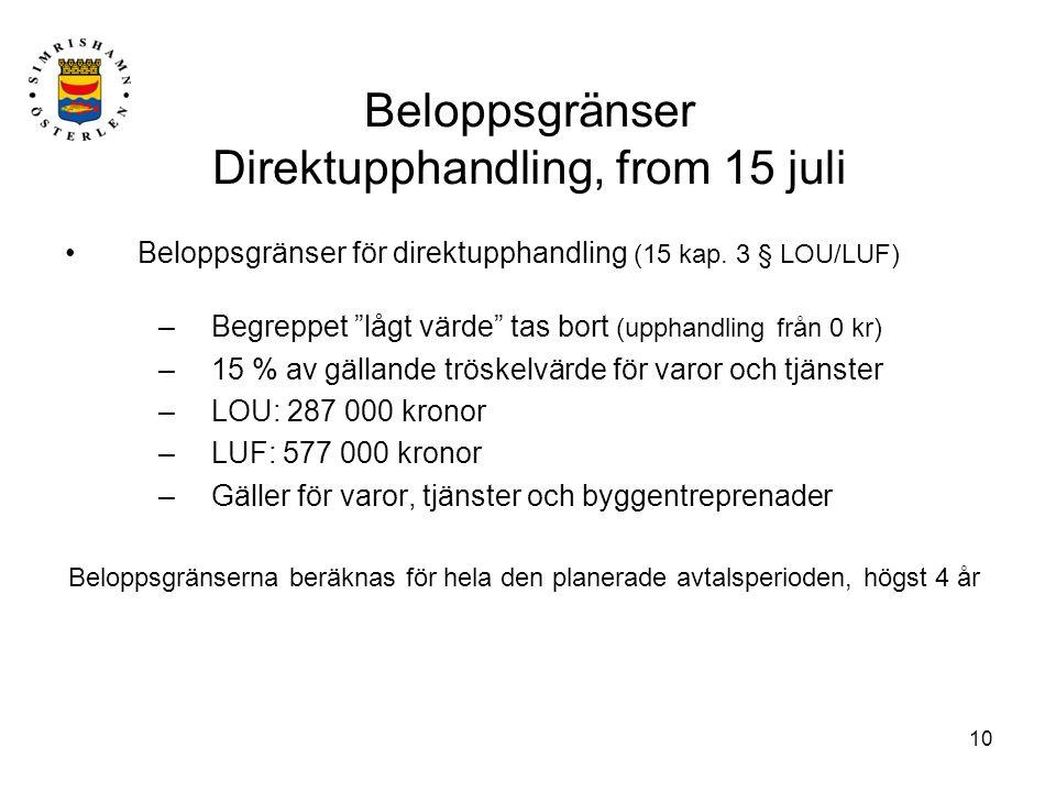 10 Beloppsgränser Direktupphandling, from 15 juli Beloppsgränser för direktupphandling (15 kap.