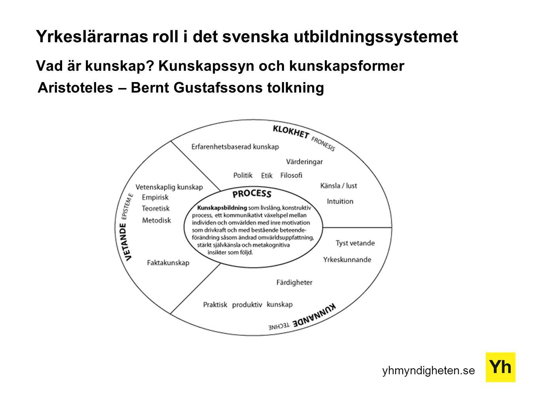 yhmyndigheten.se Aristoteles – Bernt Gustafssons tolkning Yrkeslärarnas roll i det svenska utbildningssystemet Vad är kunskap? Kunskapssyn och kunskap