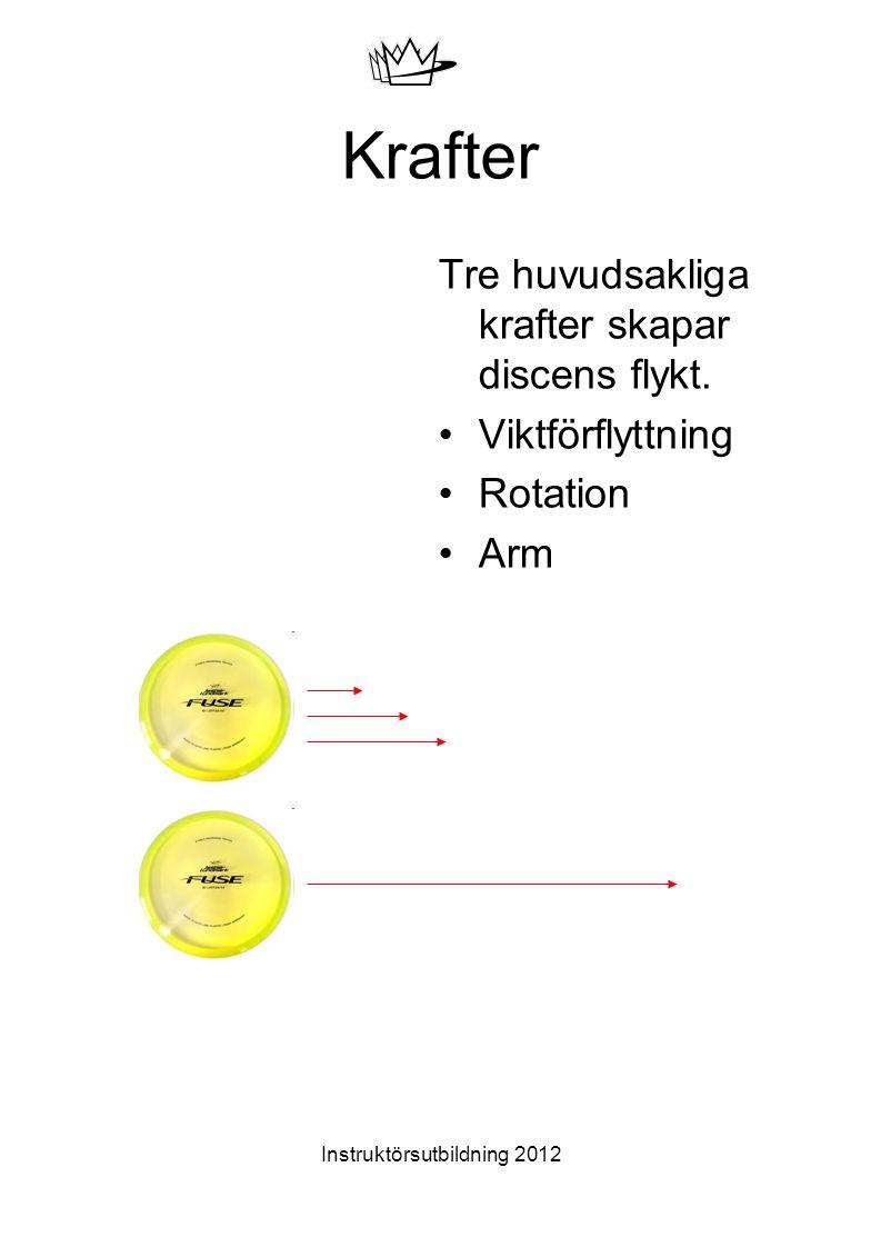 Instruktörsutbildning 2012 Krafter Tre huvudsakliga krafter skapar discens flykt. Viktförflyttning Rotation Arm