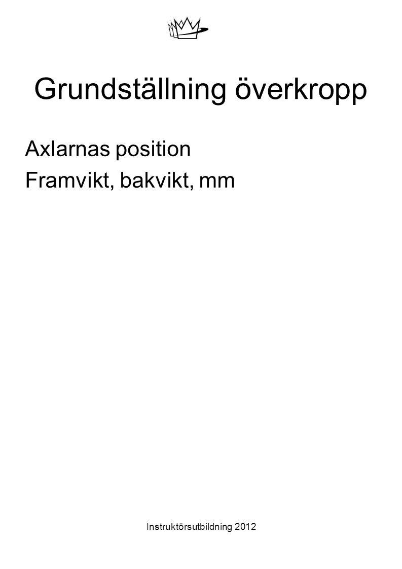 Instruktörsutbildning 2012 Grundställning överkropp Axlarnas position Framvikt, bakvikt, mm