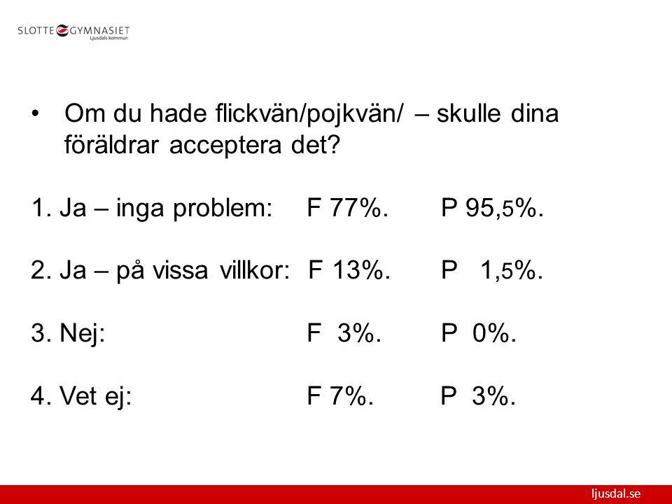 ljusdal.se Om du hade flickvän/pojkvän/ – skulle dina föräldrar acceptera det? 1. Ja – inga problem: F 77%. P 95, 5 %. 2. Ja – på vissa villkor: F 13%