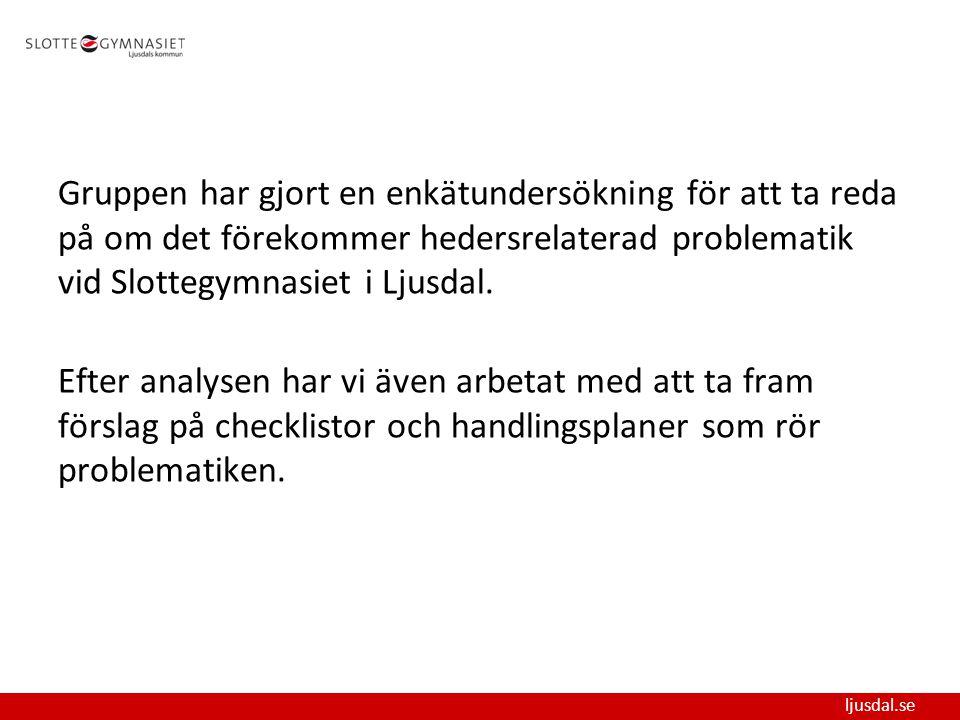ljusdal.se Gruppen har gjort en enkätundersökning för att ta reda på om det förekommer hedersrelaterad problematik vid Slottegymnasiet i Ljusdal. Efte