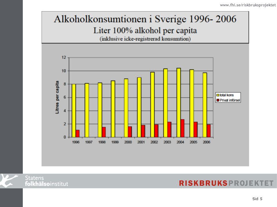 www.fhi.se/riskbruksprojektet Sid 5