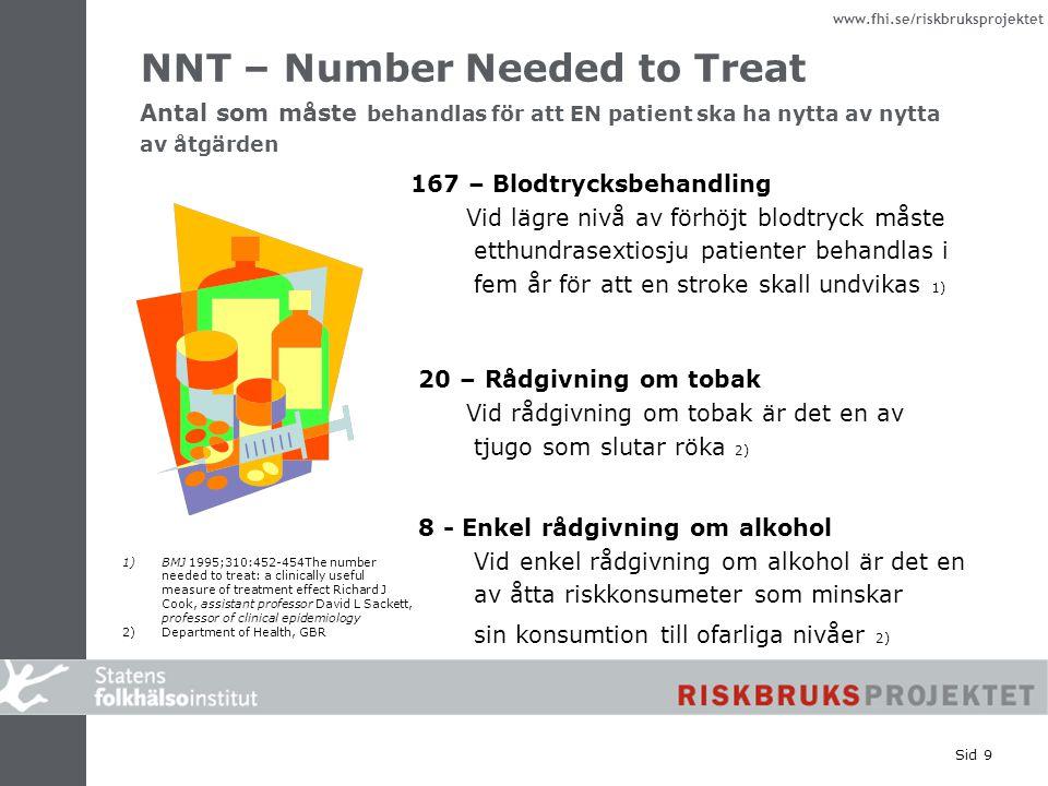 www.fhi.se/riskbruksprojektet Sid 9 NNT – Number Needed to Treat Antal som måste behandlas för att EN patient ska ha nytta av nytta av åtgärden 167 –