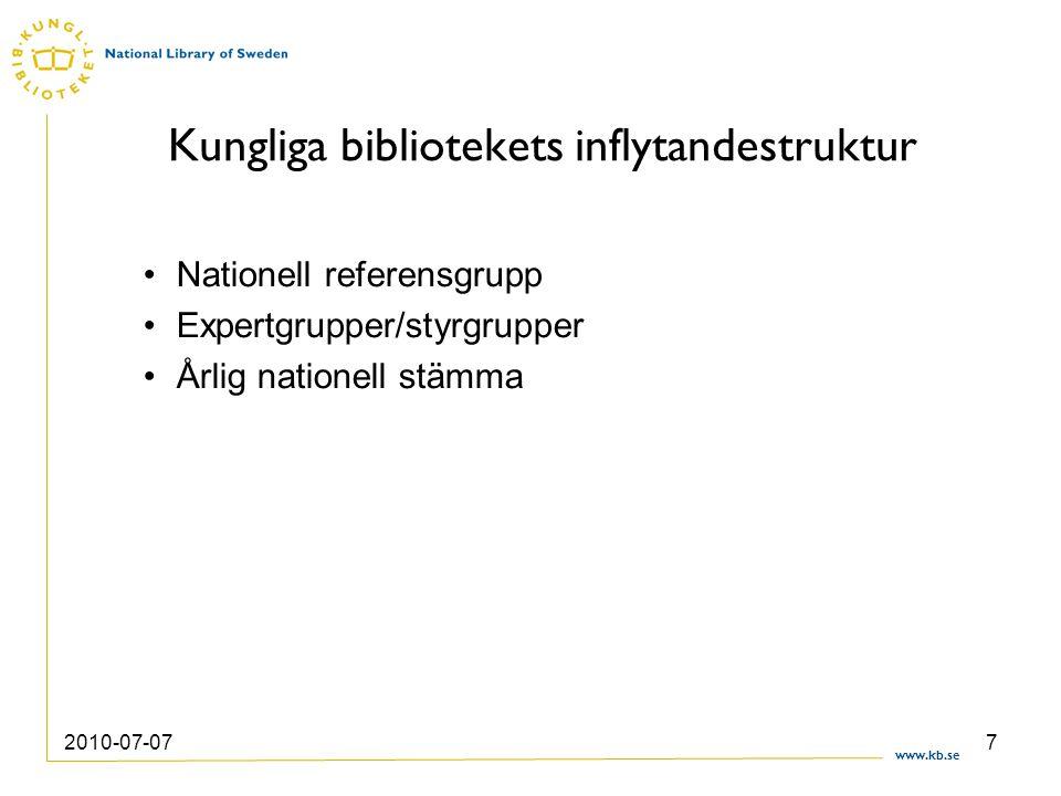 www.kb.se 2010-07-077 Kungliga bibliotekets inflytandestruktur Nationell referensgrupp Expertgrupper/styrgrupper Årlig nationell stämma