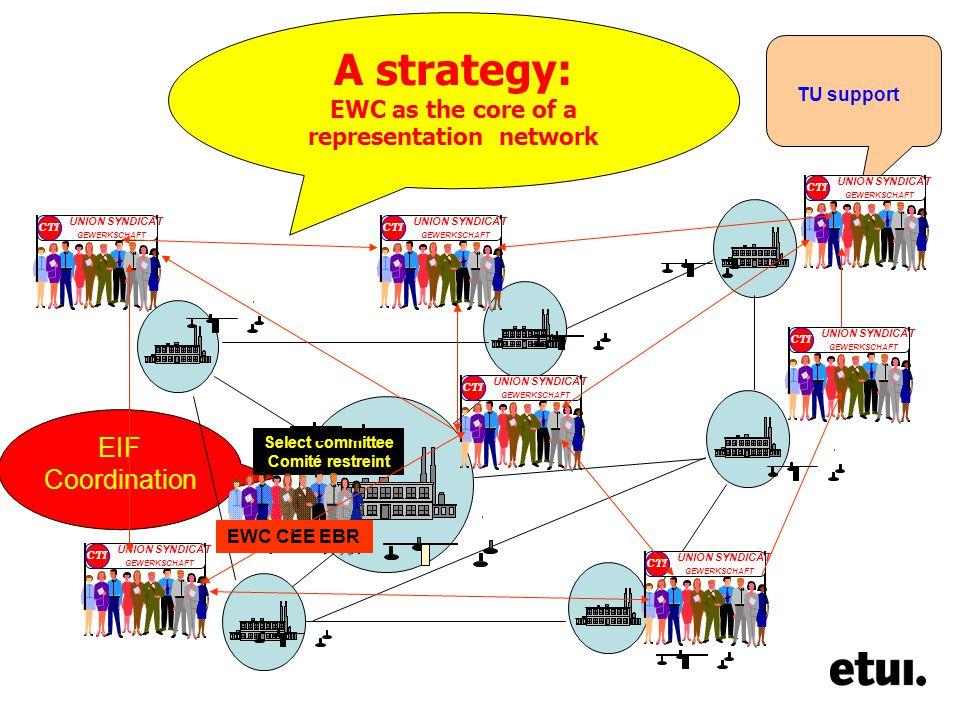 A strategy: EWC as the core of a representation network EIF Coordination UNION SYNDICAT GEWERKSCHAFT CTI Select committee Comité restreint UNION SYNDICAT GEWERKSCHAFT CTI UNION SYNDICAT GEWERKSCHAFT CTI UNION SYNDICAT GEWERKSCHAFT CTI UNION SYNDICAT GEWERKSCHAFT CTI UNION SYNDICAT GEWERKSCHAFT CTI UNION SYNDICAT GEWERKSCHAFT CTI EWC CEE EBR TU support