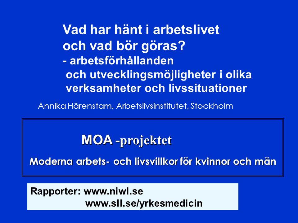 Arbetsmarknaden Förändringar Organisationer Arbetsförhållanden Hälsa/ohälsa MOA-projektet, A Härenstam