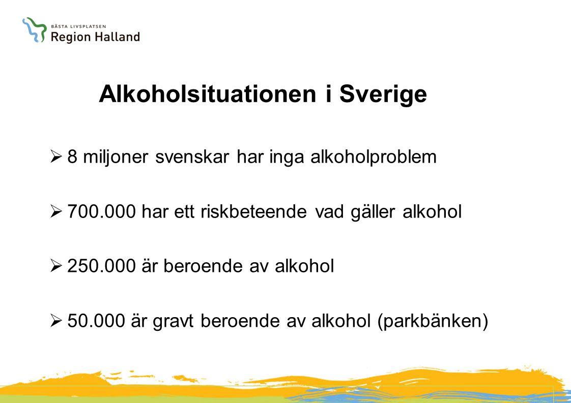 Alkoholsituationen i Sverige  8 miljoner svenskar har inga alkoholproblem  700.000 har ett riskbeteende vad gäller alkohol  250.000 är beroende av alkohol  50.000 är gravt beroende av alkohol (parkbänken)