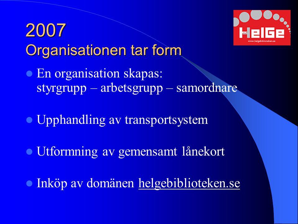 2007 Organisationen tar form En organisation skapas: styrgrupp – arbetsgrupp – samordnare Upphandling av transportsystem Utformning av gemensamt lånekort Inköp av domänen helgebiblioteken.se
