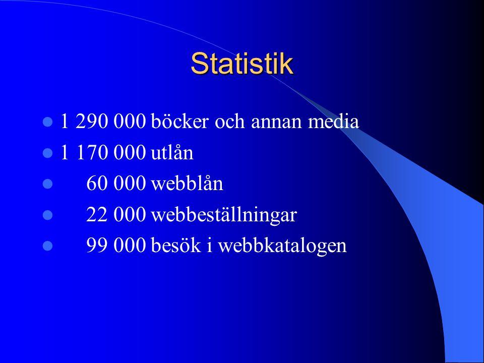Statistik 1 290 000 böcker och annan media 1 170 000 utlån 60 000 webblån 22 000 webbeställningar 99 000 besök i webbkatalogen