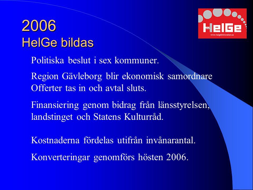 2006 HelGe bildas Politiska beslut i sex kommuner. Region Gävleborg blir ekonomisk samordnare Offerter tas in och avtal sluts. Finansiering genom bidr