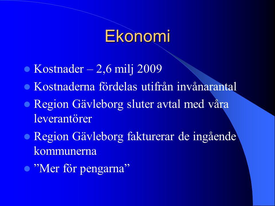 Ekonomi Kostnader – 2,6 milj 2009 Kostnaderna fördelas utifrån invånarantal Region Gävleborg sluter avtal med våra leverantörer Region Gävleborg faktu