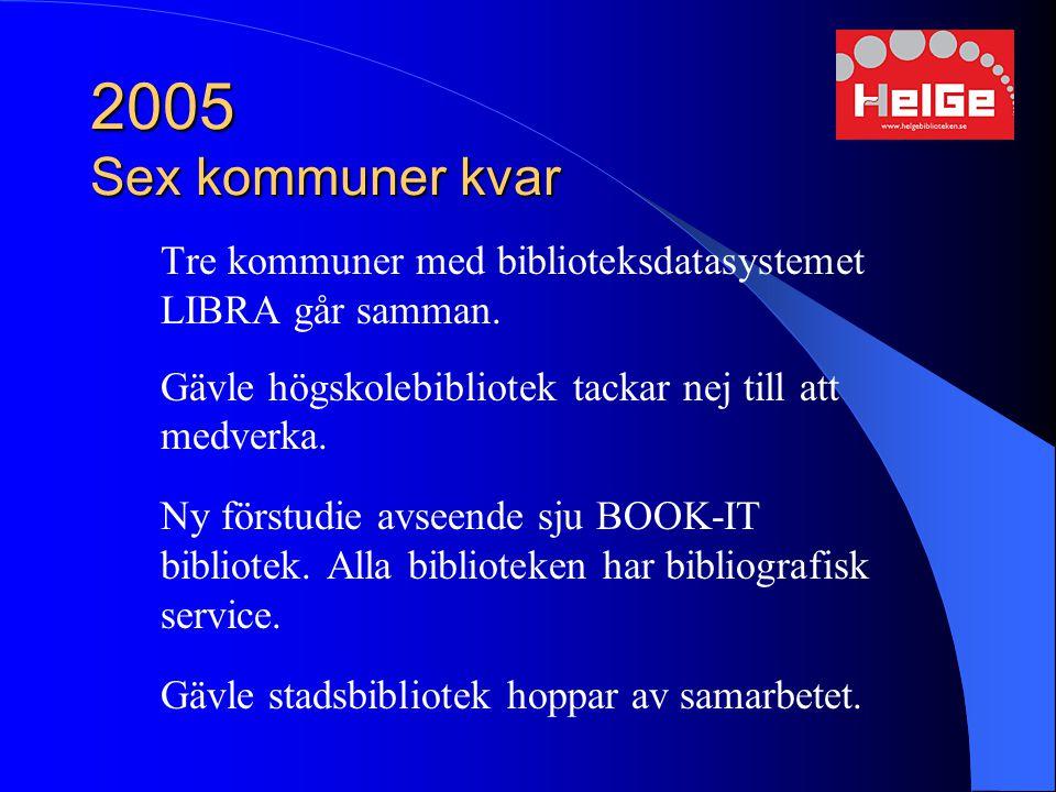 2005 Sex kommuner kvar Tre kommuner med biblioteksdatasystemet LIBRA går samman. Gävle högskolebibliotek tackar nej till att medverka. Ny förstudie av