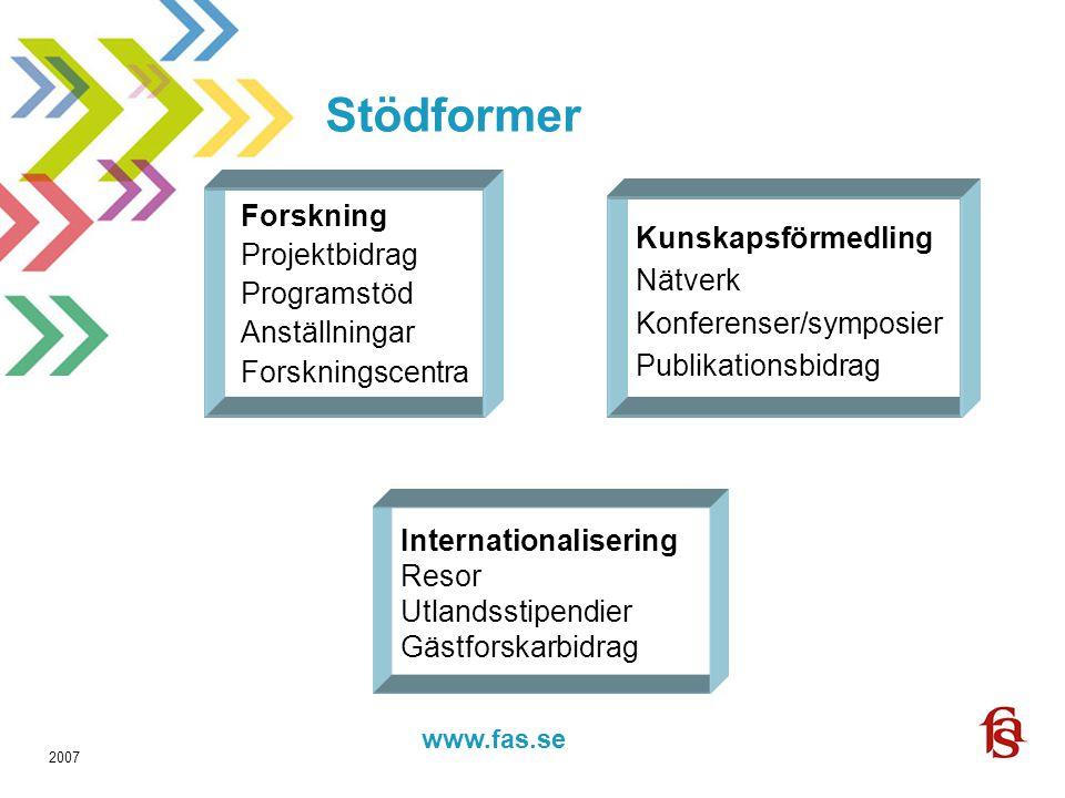 www.fas.forskning.se www.fas.se 2007 Stödformer Forskning Projektbidrag Programstöd Anställningar Forskningscentra Kunskapsförmedling Nätverk Konferen