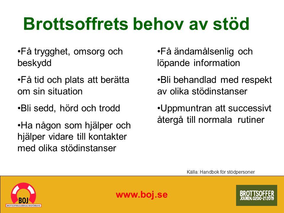 Brottsoffrets behov av stöd www.boj.se Få trygghet, omsorg och beskydd Få tid och plats att berätta om sin situation Bli sedd, hörd och trodd Ha någon