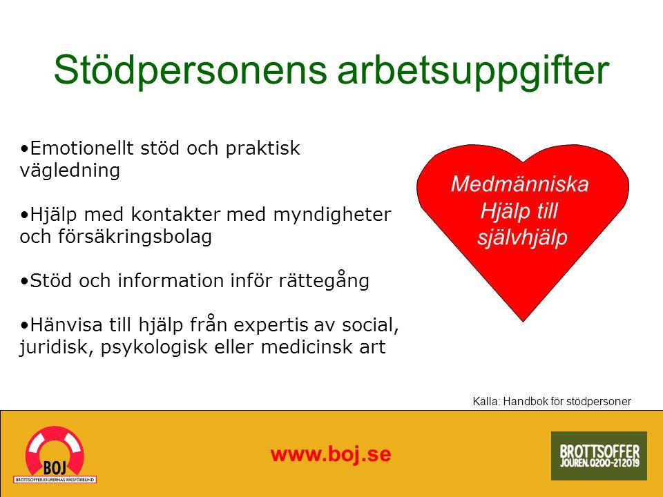 Stödpersonens arbetsuppgifter www.boj.se Emotionellt stöd och praktisk vägledning Hjälp med kontakter med myndigheter och försäkringsbolag Stöd och in