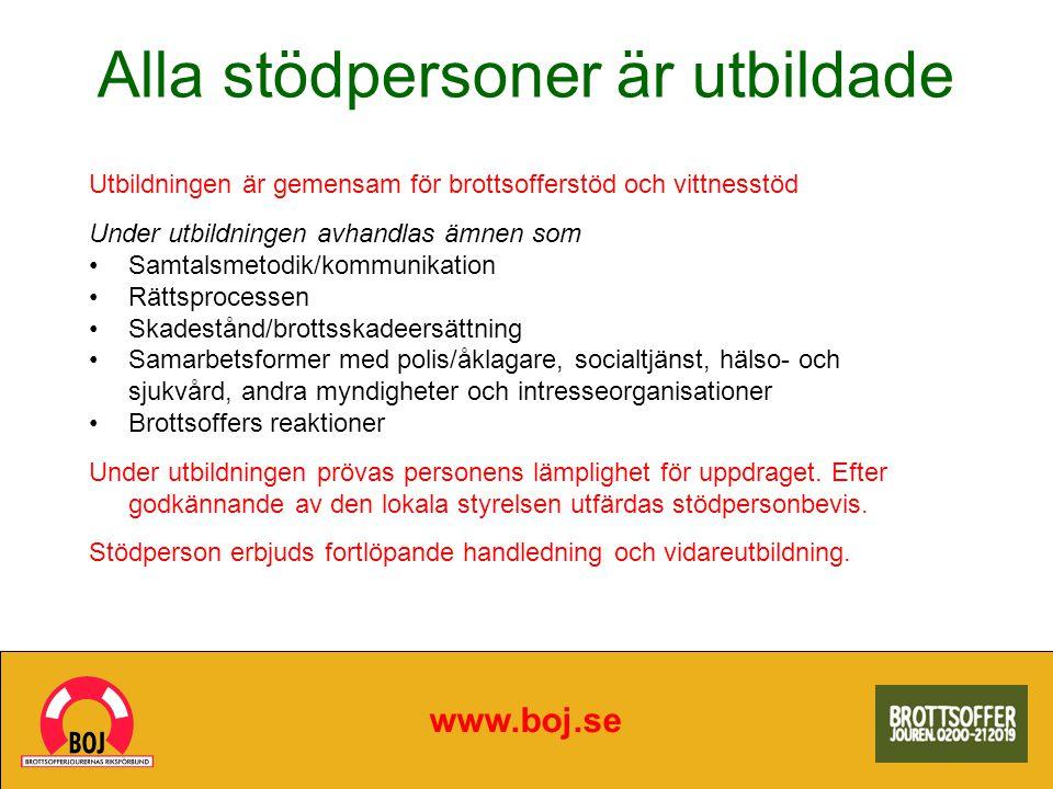 Alla stödpersoner är utbildade www.boj.se Utbildningen är gemensam för brottsofferstöd och vittnesstöd Under utbildningen avhandlas ämnen som Samtalsm