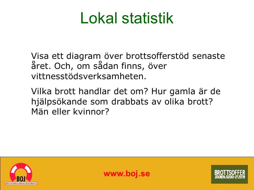 Lokal statistik www.boj.se Visa ett diagram över brottsofferstöd senaste året. Och, om sådan finns, över vittnesstödsverksamheten. Vilka brott handlar