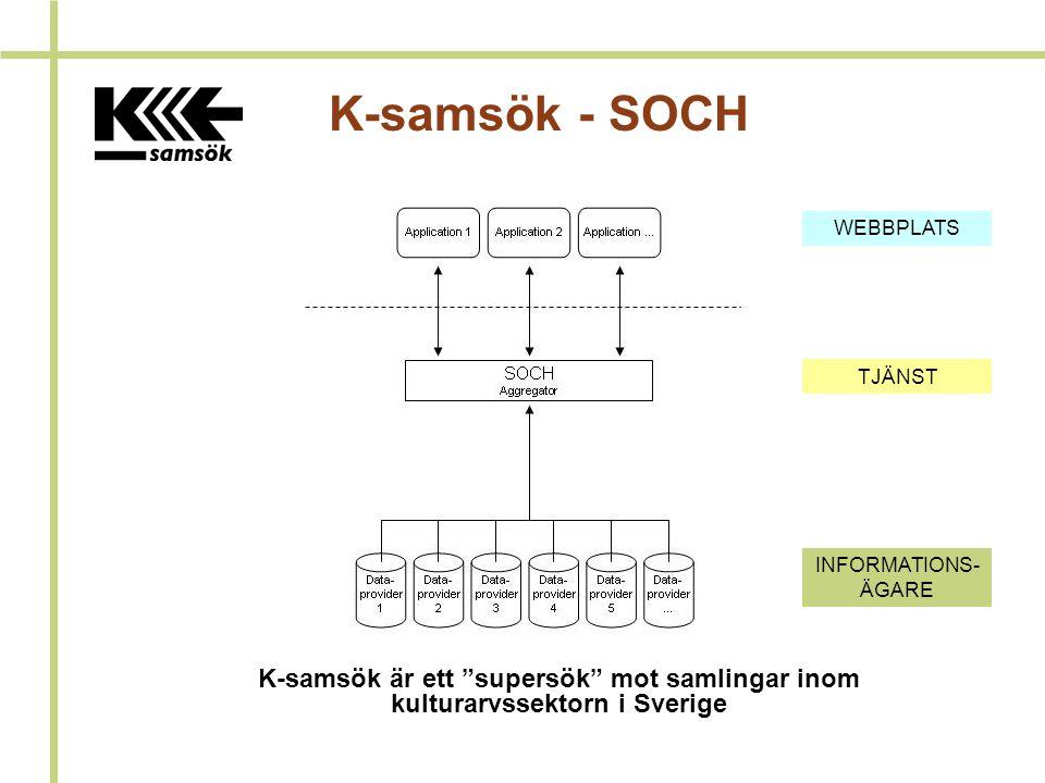K-samsök - SOCH K-samsök är ett supersök mot samlingar inom kulturarvssektorn i Sverige WEBBPLATS TJÄNST INFORMATIONS- ÄGARE