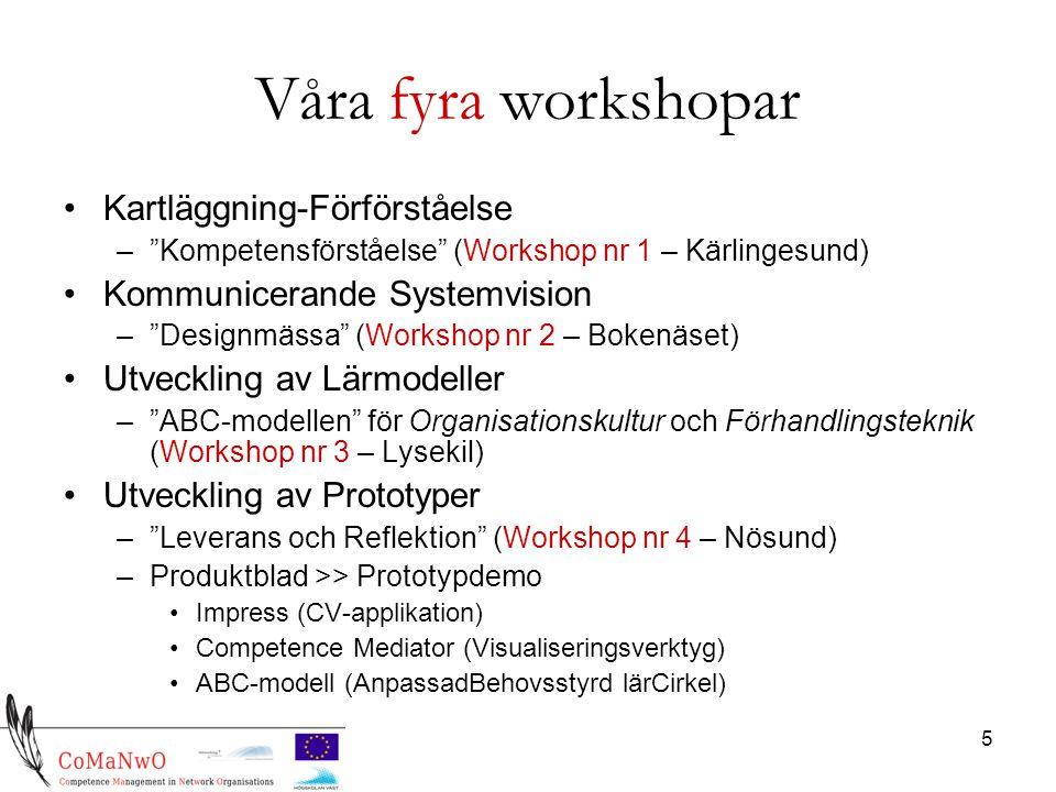 5 Våra fyra workshopar Kartläggning-Förförståelse – Kompetensförståelse (Workshop nr 1 – Kärlingesund) Kommunicerande Systemvision – Designmässa (Workshop nr 2 – Bokenäset) Utveckling av Lärmodeller – ABC-modellen för Organisationskultur och Förhandlingsteknik (Workshop nr 3 – Lysekil) Utveckling av Prototyper – Leverans och Reflektion (Workshop nr 4 – Nösund) –Produktblad >> Prototypdemo Impress (CV-applikation) Competence Mediator (Visualiseringsverktyg) ABC-modell (AnpassadBehovsstyrd lärCirkel)