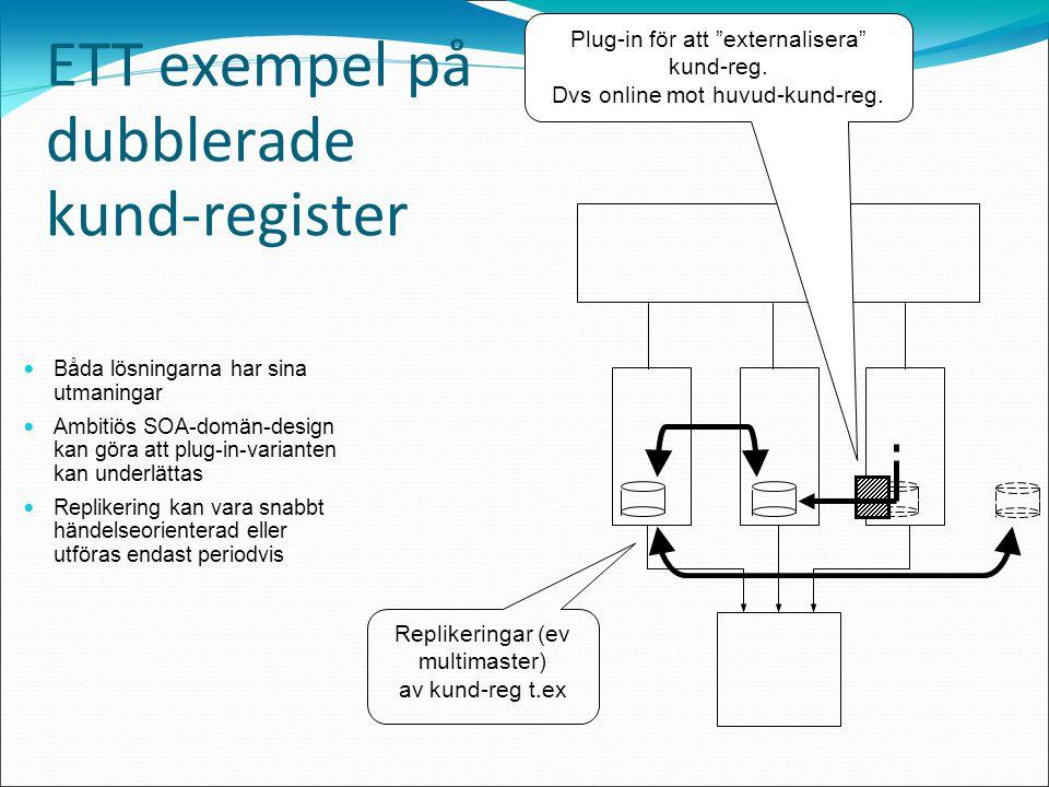 ETT exempel på dubblerade kund-register Båda lösningarna har sina utmaningar Ambitiös SOA-domän-design kan göra att plug-in-varianten kan underlättas Replikering kan vara snabbt händelseorienterad eller utföras endast periodvis Replikeringar (ev multimaster) av kund-reg t.ex Plug-in för att externalisera kund-reg.