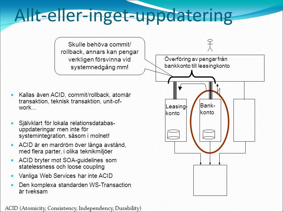 Allt-eller-inget-uppdatering Överföring av pengar från bankkonto till leasingkonto Kallas även ACID, commit/rollback, atomär transaktion, teknisk transaktion, unit-of- work...