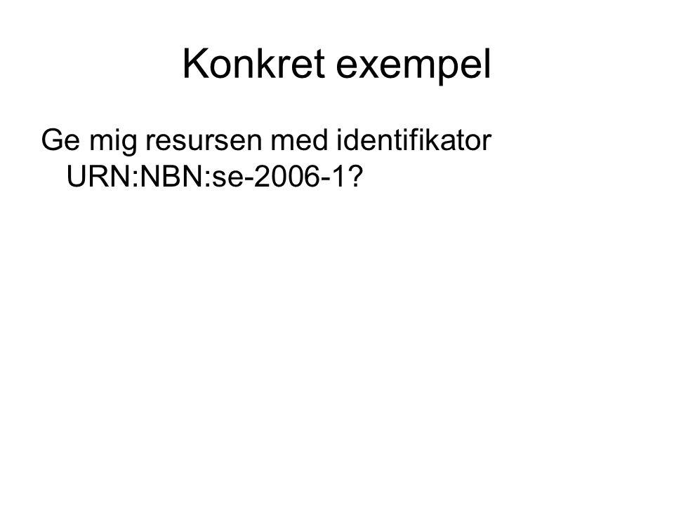 Konkret exempel Ge mig resursen med identifikator URN:NBN:se-2006-1?