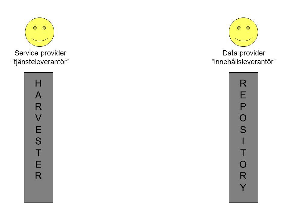 """REPOSITORYREPOSITORY HARVESTERHARVESTER Data provider """"innehållsleverantör"""" Service provider """"tjänsteleverantör"""""""