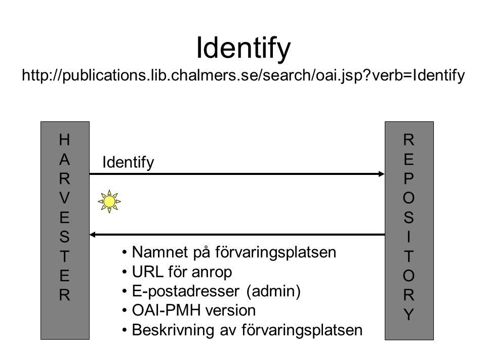 REPOSITORYREPOSITORY HARVESTERHARVESTER Namnet på förvaringsplatsen URL för anrop E-postadresser (admin) OAI-PMH version Beskrivning av förvaringsplat