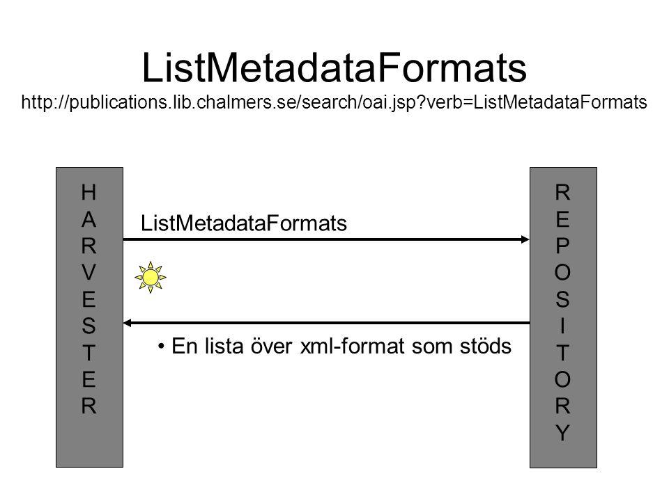 REPOSITORYREPOSITORY HARVESTERHARVESTER En lista över xml-format som stöds ListMetadataFormats ListMetadataFormats http://publications.lib.chalmers.se