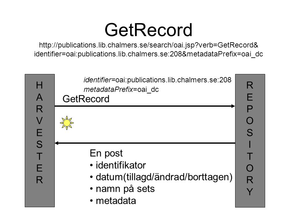 GetRecord http://publications.lib.chalmers.se/search/oai.jsp?verb=GetRecord& identifier=oai:publications.lib.chalmers.se:208&metadataPrefix=oai_dc REP
