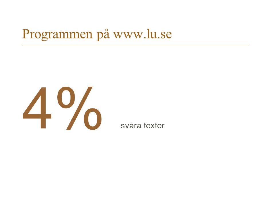 Programmen på www.lu.se 4% svåra texter