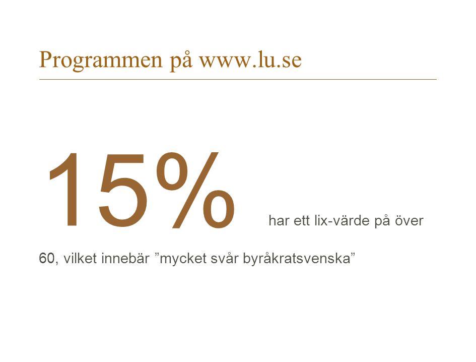 Programmen på www.lu.se 15% har ett lix-värde på över 60, vilket innebär mycket svår byråkratsvenska