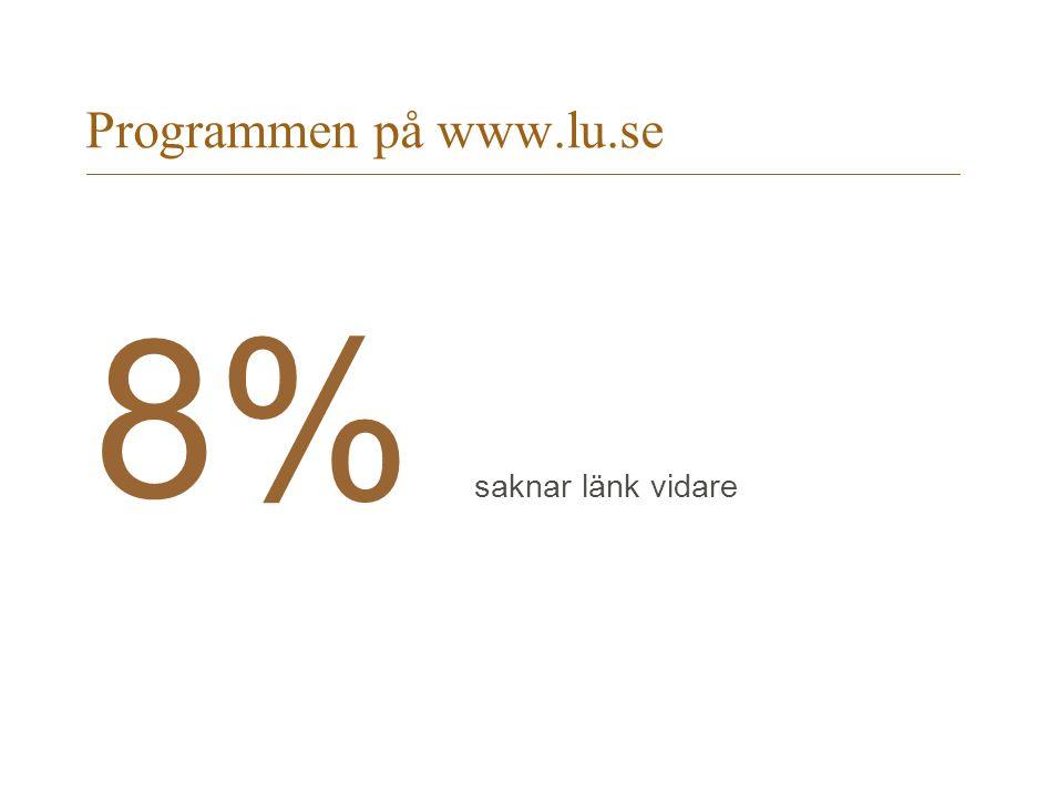 Programmen på www.lu.se 8% saknar länk vidare