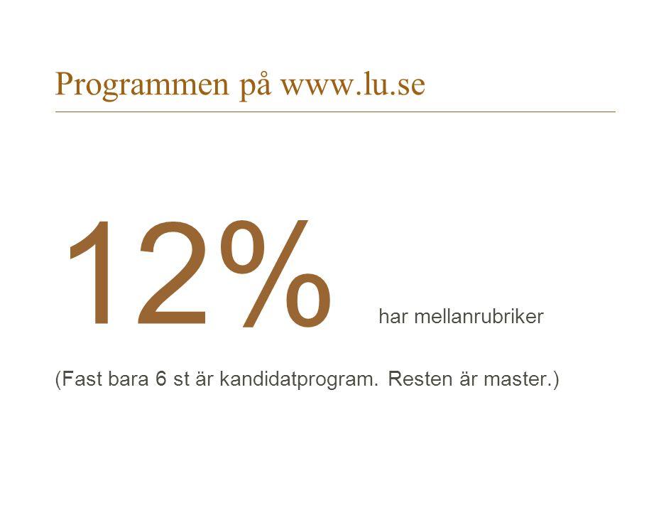 Programmen på www.lu.se 12% har mellanrubriker (Fast bara 6 st är kandidatprogram. Resten är master.)