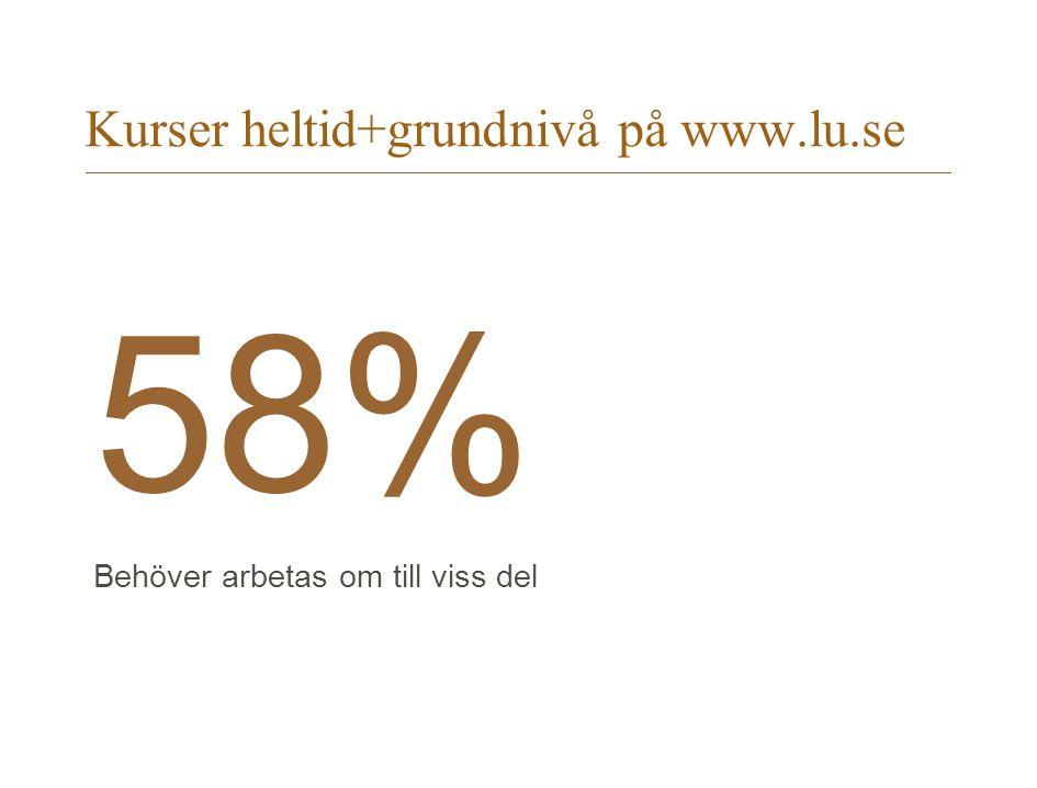 Kurser heltid+grundnivå på www.lu.se 58% Behöver arbetas om till viss del