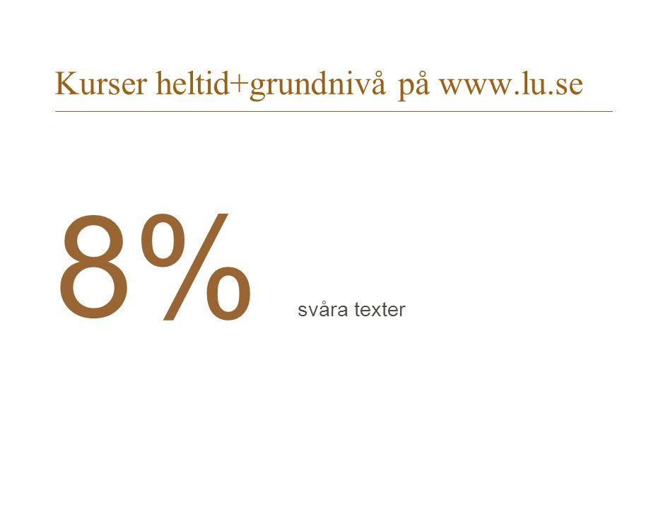 Kurser heltid+grundnivå på www.lu.se 8% svåra texter