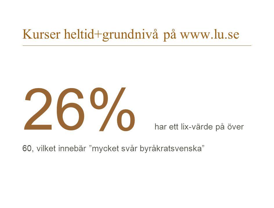 Kurser heltid+grundnivå på www.lu.se 26% har ett lix-värde på över 60, vilket innebär mycket svår byråkratsvenska